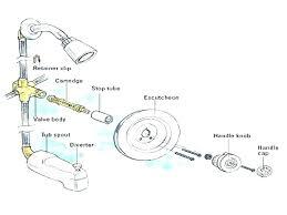 tub shower valve replacing parts large size of faucet repair diagram bathtub spout diverter kohler diverte bathtub spout tub repair