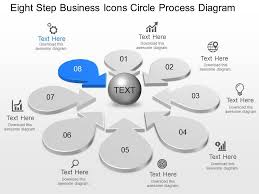 Outline Process Chart Examples Lk Eight Step Business Icons Circle Process Diagram
