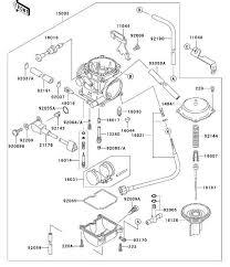 kawasaki prairie 300 carb diagram polaris sportsman 400 carb Lennox Wiring Diagram PDF at Htdx100em Wiring Diagram Filetype Pdf