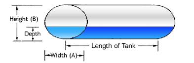 Fuel Tank Level Chart Volume Of A Partially Filled Elliptical Tank Calibration