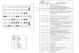 98 mustang fuse box wiring diagram centre 94 mustang 3 8 fuse box wiring diagram go