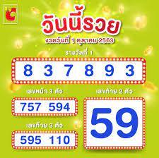 Ο χρήστης Big C Thailand στο Twitter: