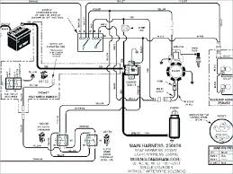 craftsman mower model 917 diagram craftsman lawn mower model wiring craftsman model 917 wiring diagram at Craftsman Model 917 Wiring Diagram