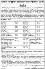 Up 16448 Btc Assistant Teacher Merit List Cum Cut Off 2016 1st 2nd
