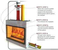 gas fireplace chimney gas fireplace damper gas fireplace damper vented gas fireplace diagram flue image gas