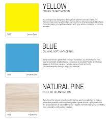Yellow Pine Kitchen Cabinets Kitchen Cabinet Ideas Infographic Madison Wisconsin