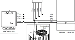 mobile home electrical wiring diagram furnace 54526 840�450 for home wiring diagrams mobile home electrical wiring diagram furnace 54526 840x450 for mobile home wiring diagram