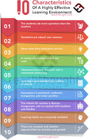 Teachers As Designers Of Learning Environments 10 Characteristics Of A Highly Effective Learning Environment