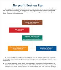 sample nonprofit business plan non profit business plan template 12 download documents in pdf word