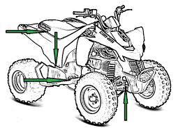 Yamaha Atv Vin Chart Vin Number Locations Atv And Quad Bikes Find A Atv Quad Bike