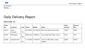 Dilivery Report Print Daily Delivery Report Odoo Apps