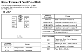 wiring diagram for a 2008 escalade circuit and wiring diagram center panel fuse block diagram for the 2008 chevrolet avalanche