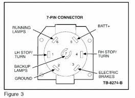 ford f250 trailer wiring diagram otomobilestan com ford f250 trailer wiring diagram