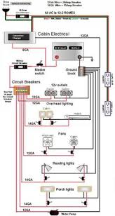 rv electrical wiring diagram very good explanation of how some travel trailer wiring schematic at Terry Trailer Plug Wiring Diagram 7