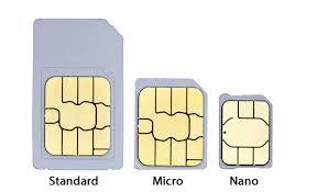 SIM Card Sizes – Hello Airtime