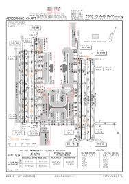 Zspd Shanghai Pudong International Airport Opennav