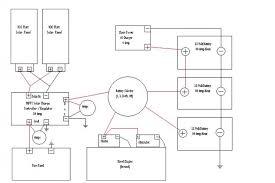 solar boat wiring diagram solar wiring diagrams bristol wiring diagram solar boat wiring diagram bristol wiring diagram