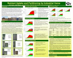 Hemp Production Eguide Production Nutrient Use