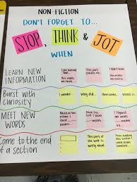 Stop Think And Jot Anchor Chart For Readers Workshop