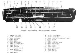 ss chevelle dash wiring diagram 7 ss wiring diagrams online ss chevelle dash wiring diagram 7