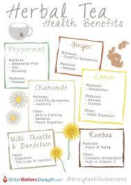 Herbal Tea Chart A Handy Herbal Tea Chart For Alleviating Ailments Food