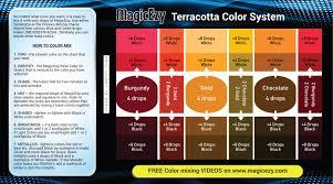 Magicezy Color Chart Magicezy Tile Repairezy Magicezy