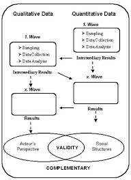 Qualitative research paper on education Components of qualitative research paper