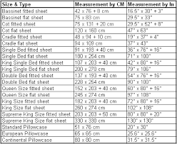Bed Sheet Sizes B98 About Easylovely Bedroom Renovation with Bed