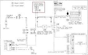 nissan 720 wiring diagram wiring diagram more 1984 nissan pickup wiring diagram wiring diagram technic 1986 nissan 720 wiring diagram 1984 nissan pick