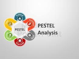 Pest Analysis Template Pestel Analysis Template For Powerpoint Presentation
