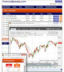 Ftse Live Chart Free Ftse 100 Spread Betting Guide With Daily Analysis Live