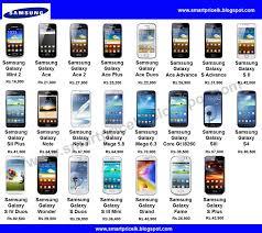 samsung galaxy phones list. samsung galaxy phones list n