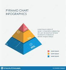 Full Sign Chart Pyramid Chart Infographics Elements 3d Vector Flat Design