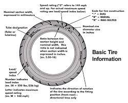 General Tire Information