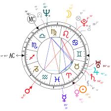 Aries Birth Chart Aries Designer Vivienne Westwood Astro Analysis