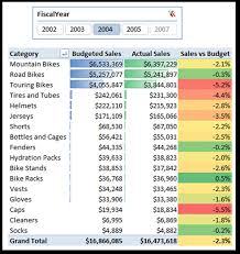 Budget To Actual Template Budget Vs Actual Spreadsheet Template Lorgprintmakers Com