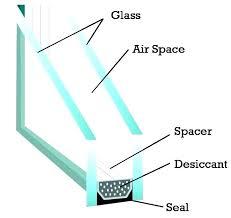 double pane window fogged double pane windows window fogged cross repair kit fogging on glass cost replacement sliding door p double pane window