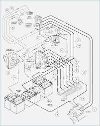 club car wiring diagram 1993 wiring diagram for you • 1993 club car 36 volt wiring diagram fasett info 1993 club car ds wiring diagram 1993 club car ds gas wiring diagram