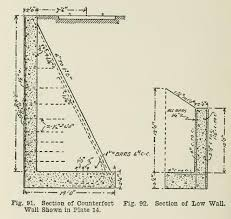 Small Picture Concrete Block Retaining Wall Design Guide American HWY