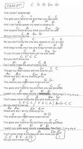 You Don T Know What Love Is Chart You Dont Know Me Cindy Walker Guitar Chord Chart Capo