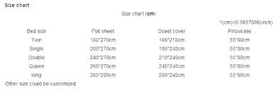 Twin Sheet Measurements Cryptomovies Co
