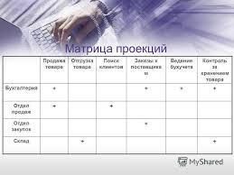 Презентация на тему Курсовая работа на тему Проектирование  5 Матрица проекций Продажа товара