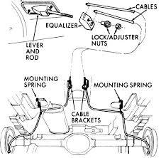 jeep xj parking brake diagram ~(oiiiiio)~ jeep how to's, parts 1991 Jeep Wrangler Fuse Box Diagram jeep xj parking brake diagram ~(oiiiiio)~ jeep how to's, parts & cool ideas ~(oiiiiio)~ pinterest jeep xj, jeeps and cherokee 1992 jeep wrangler fuse box diagram