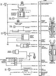 similiar 1980 chevy truck wiring diagram keywords chevy s10 wiring harness diagram on 1980 chevy truck engine wiring