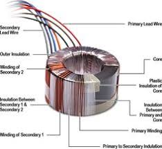 construction of a typical toroidal power transformer knowledge toroidal power transformers