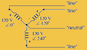 three phase power calculator Power Formula For 3 Phase let's consider a 3 phase 4 wire 208y 120v power circuit this arrangement provides (3) 120v single phase power circuits and (1) 208v three phase power power formula for 3 phase