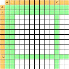 Multiplication Table Blank Worksheet Multiplication Table