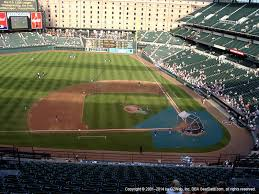 Oriole Park At Camden Yards Seat Views Section By Section