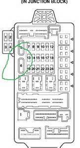 similiar mitsubishi endeavor engine diagram keywords 2000 volvo s80 t6 engine diagram wiring diagram website