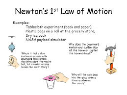 Laws Of Motion Examples Example Of A Law Of Inertia